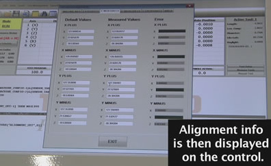 Thermwood 5 Axis Alignment Verification Routine